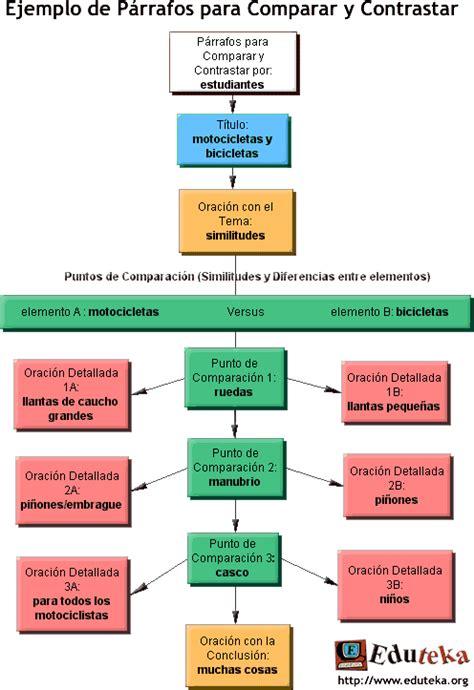 Resumen 8 Pasos De Bardach by Introducci 243 N A La Comunicaci 243 N Acad 233 Mica Estrategias De