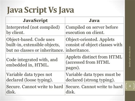 understanding description rating using java scripts About the tutorial javascript is a lightweight, interpreted programming language it is designed for creating network-centric applications it is complimentary to and.