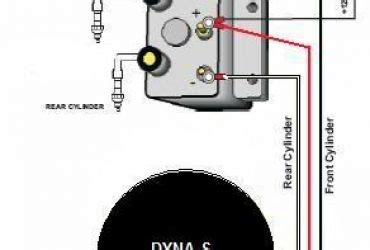 harley coil wiring diagram wedocable