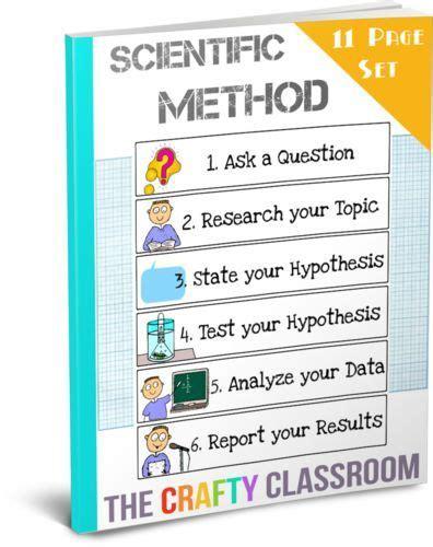 scientific method printables ultimate homeschool board