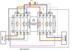 ats panel diagram ats panel diagram download wiring diagrams