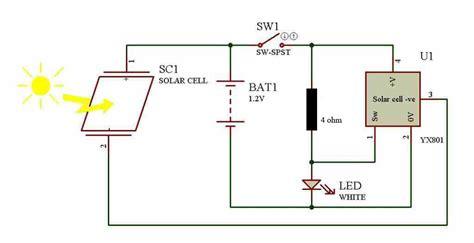 laczenie solarnych lamp ogrodowych elektrodapl