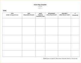 action plan template free best business template
