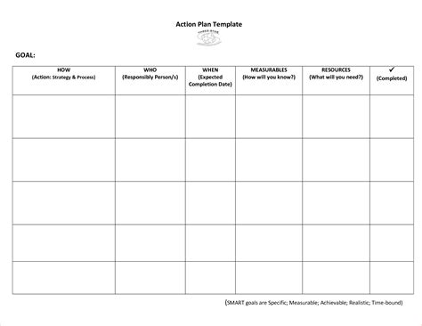smart plan template plan template free note taking template word