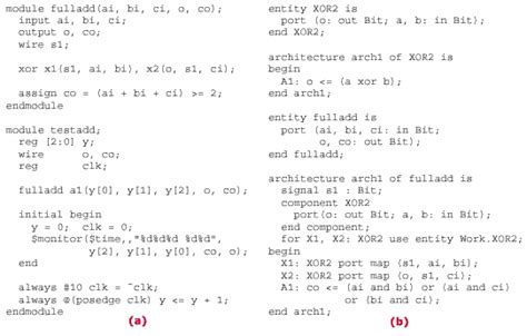 test bench for full adder design languages for embedded systems ee times
