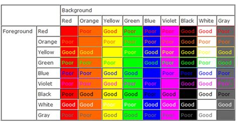 colors that work well together promoting web accessibility within the university
