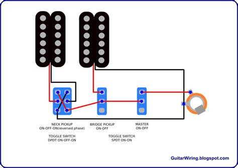 the guitar wiring diagrams and tips simple guitar