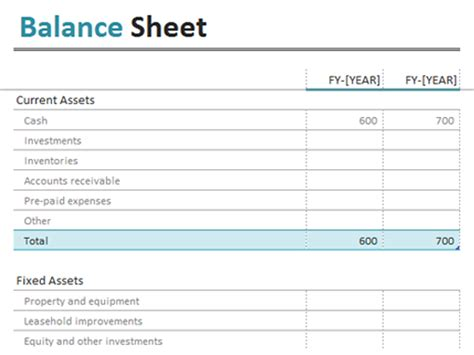 End Of Year Balance Sheet Template by Balance Sheet Office Templates