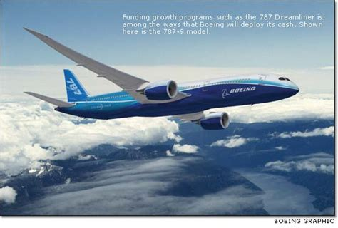 Boeing Frontiers Online by Boeing Company Investors Financial Reports Autos Post