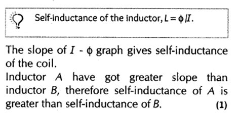 si unit of inductor important questions for cbse class 12 physics eddy currents and self and induction