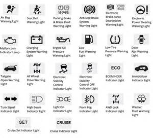 Kia sorento warning lights as well dashboard warning lights symbols