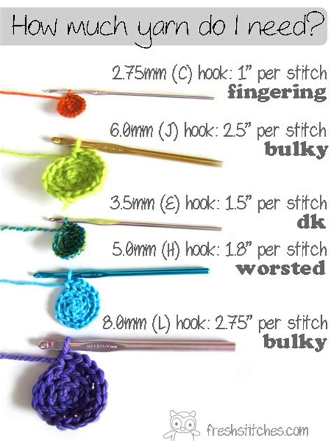 wha can of equipment needed to do crochet braids how to knit or crochet using an exact amount of yardage