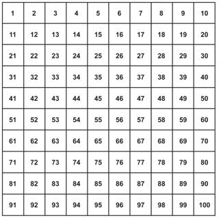 number square       print theschoolrun