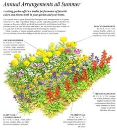 How To Plan A Flower Garden Layout Annual Cut Flower Garden Layout Ideas For The Garden