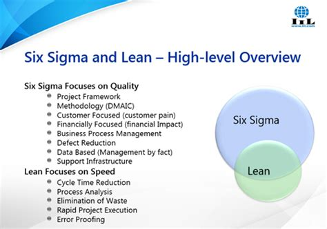 Sigmat 6 Quot lean six sigma certification and international