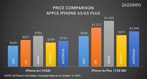 price us apple iphone 6s price in india marketing genius or