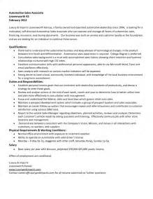 Retail Store Manager Resume Examples Resume Examples Pdf Resume Format Download Pdf