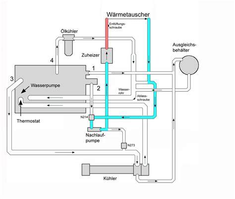 K Hlmittel Auto Nur Wasser by K 252 Hlmittelkreislauf T4 Wiki