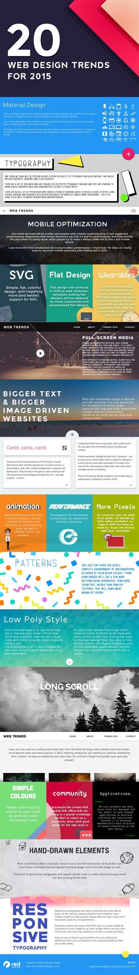web design layout trends 2015 greatson media blog