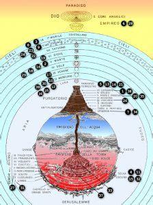 kappi universit 224 mappa della accadde oggi 7 aprile dante alighieri entra nella selva