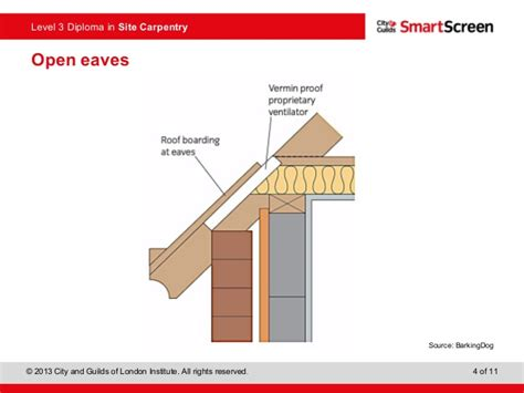 Ceiling Eaves by C G Powerpoint Methods Of Finishing Roof Eaves