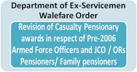 revision of pre 2006 jcosors pensioners family ex servicemen welfare mod desw orders issued on 18 5