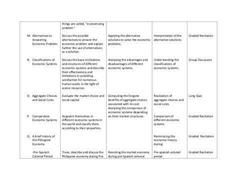 Comparing Economic Systems Worksheet by Comparing Economic Systems Worksheet Calleveryonedaveday