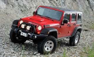 Part For Jeep Jeep Wrangler Unlimited Rubicon Technical Details History