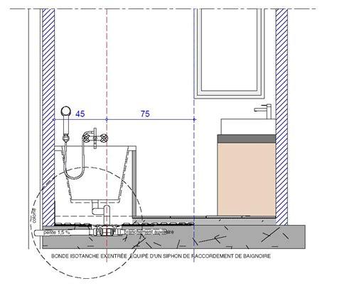 installation baignoire solutions sols de 171 handicap salle de bain