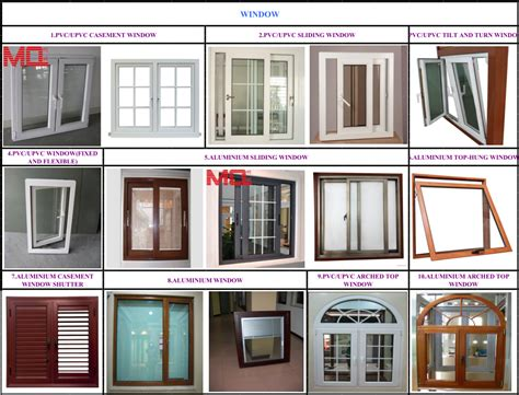 South Indian House Front Elevation Designs latest australia standard 3 panel french doors pvc double