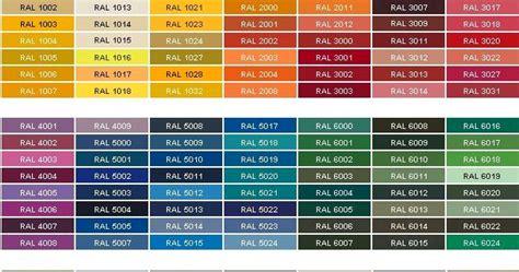 tavola colori ral consigli d arredo la cartella colori ral cos 232 e come