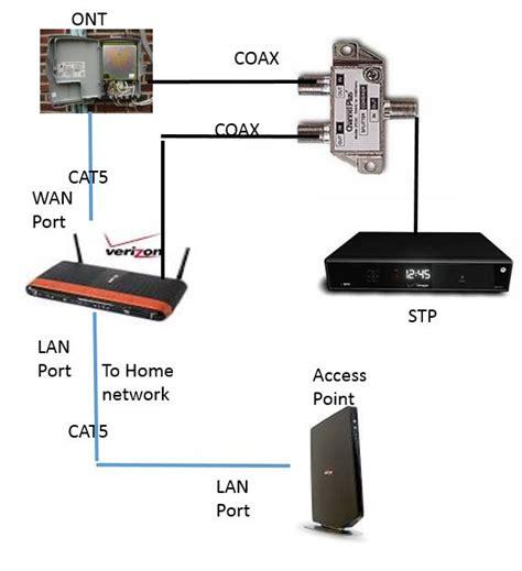 reset verizon router no internet re no internet on gateway g1100 guest network when router
