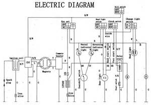 kawasaki four wheeler wiring diagram kawasaki wiring diagram free