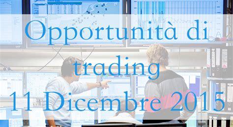 come aprire cassetto fiscale opportunit 224 di trading 11 dicembre 2015