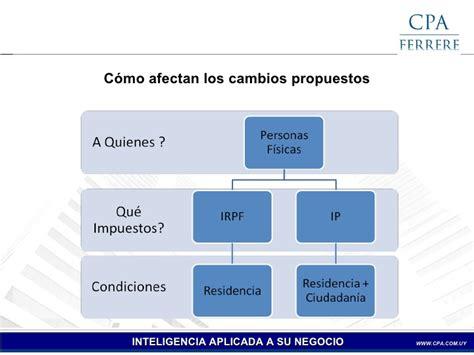 la tributacin de las pensiones del extranjero cambios en la tributaci 243 n a las inversiones en el exterior