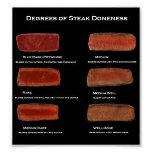 steak color image gallery doneness