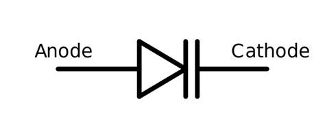 what does a varactor diode look like file varicap symbol svg republished wiki 2