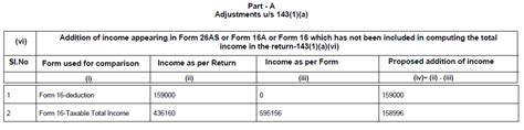 what is 143 1 section in income tax what is 143 1 section in income tax 28 images how to