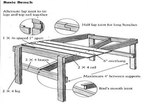greenhouse bench plans diy greenhouse bench plans plans free