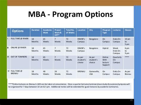 Mba Course Usa by Time Mba Program Rimsr Brenau