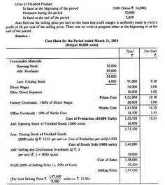 Cost Sheet Format For Manufacturing Company by Cost Sheet Definition Elements Of Cost And Calculations
