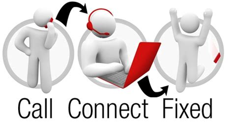 helpdesk support working it solutions