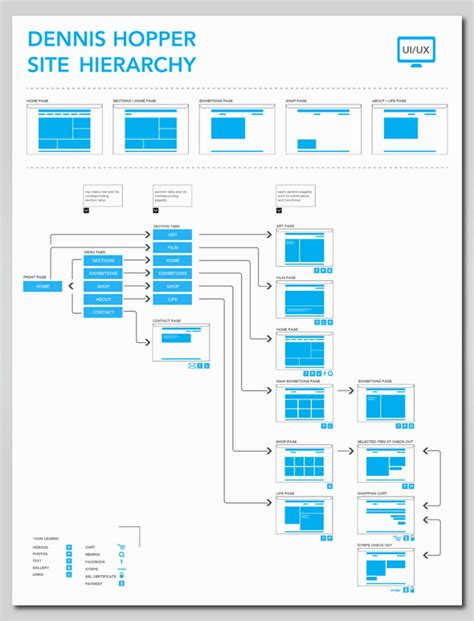 mobile sitemap 30 app and website wireframe exles