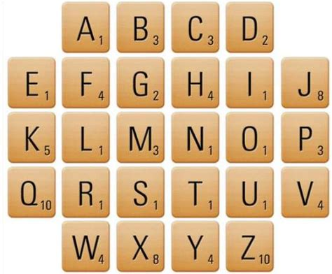is ur a word in scrabble un g 233 n 233 rateur d anagrammes pour android