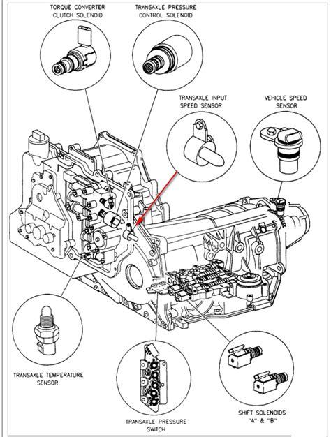 Where is the input speed sensor 96 cadillac 4t80e code 717