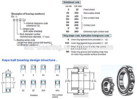 Bearing 6002 Llb Ntn 6204 bearing koyo rodamientos de china buy 6204 bearing