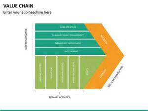 Value Chain Template Powerpoint by Value Chain Powerpoint Template Sketchbubble