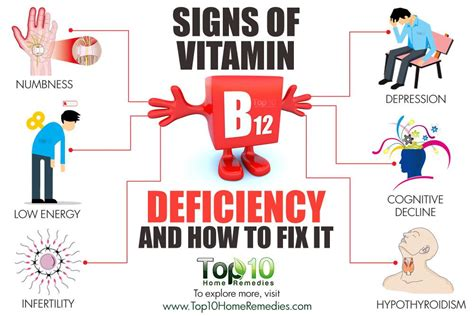 Vit B12 signs of vitamin b12 deficiency and how to fix it top 10