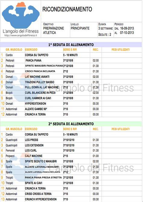 alimentazione per building massa muscolare scheda di allenamento prepararsi al nuovo ciclo di massa