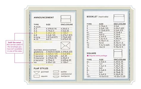 wedding invitation size chart diy wedding invitations with weswen design part 1
